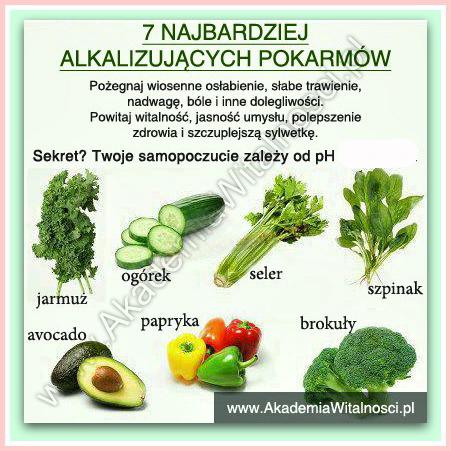 7-alkalizujących-pokarmów