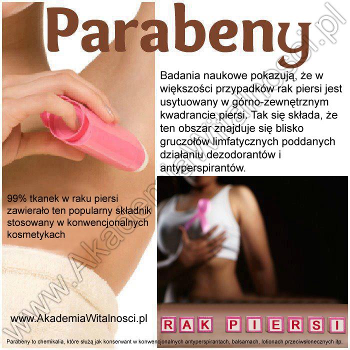 rakotwórcze parabeny dezodorant