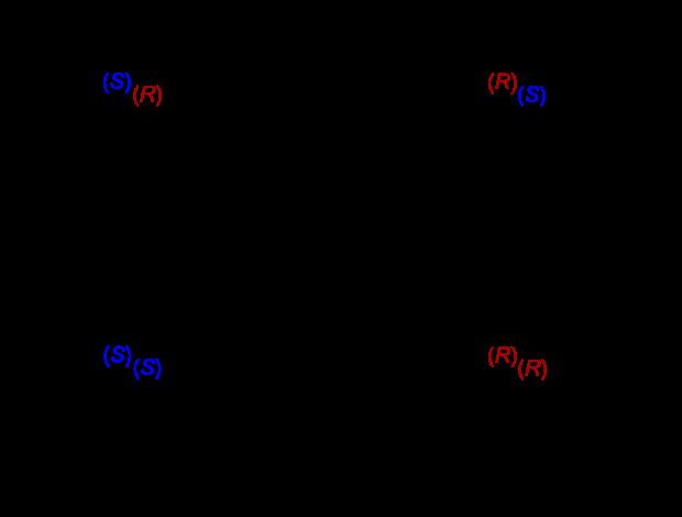 izomery kwasu askorbinowego