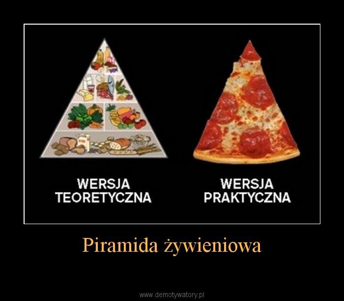 teoria i praktyka żywienia