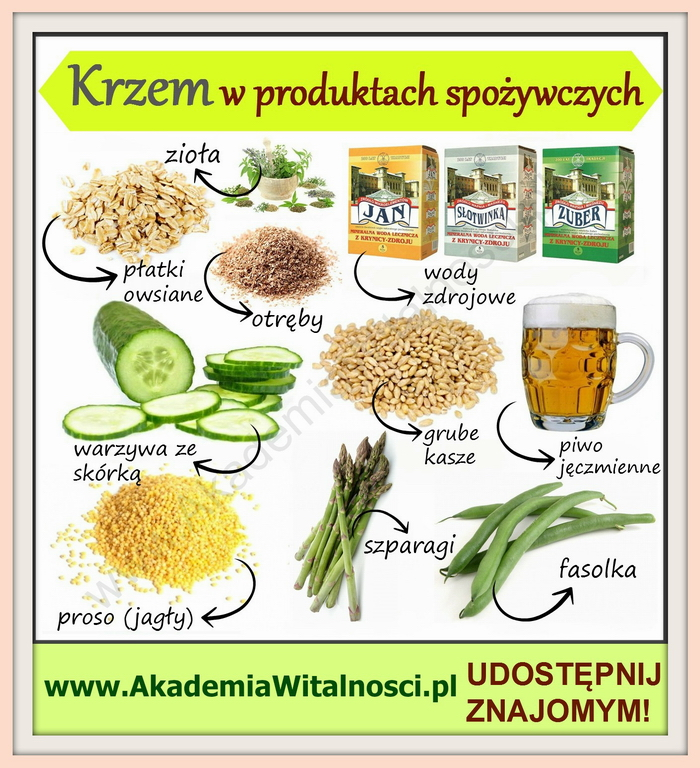krzem w produktach spożywczych